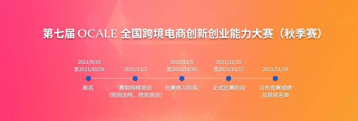 关于举办第七届OCALE全国跨境电商创新创业能力大赛 (秋季赛)的通知